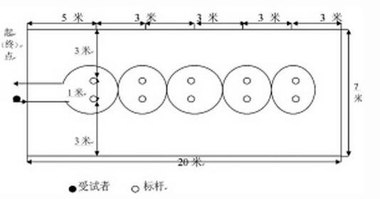 2015北京中考体育考试项目解读:篮球运球