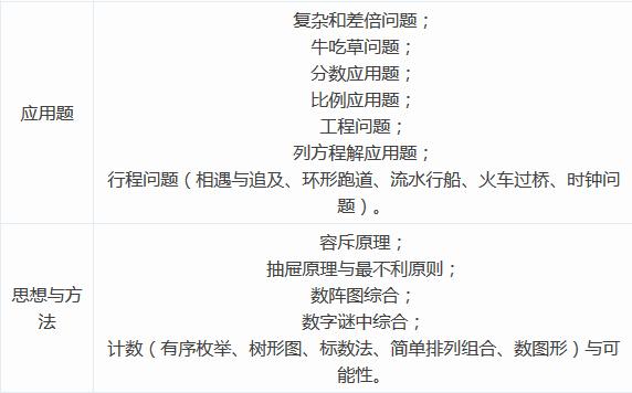 深圳小数测