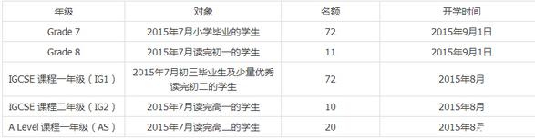 2015深圳南山中英文学校国际部招简