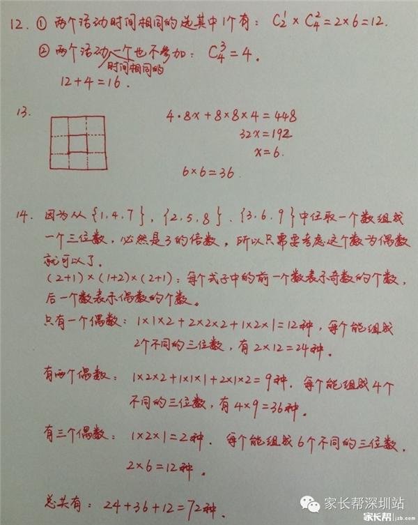 2015深圳IMAS二试小中组试题解析